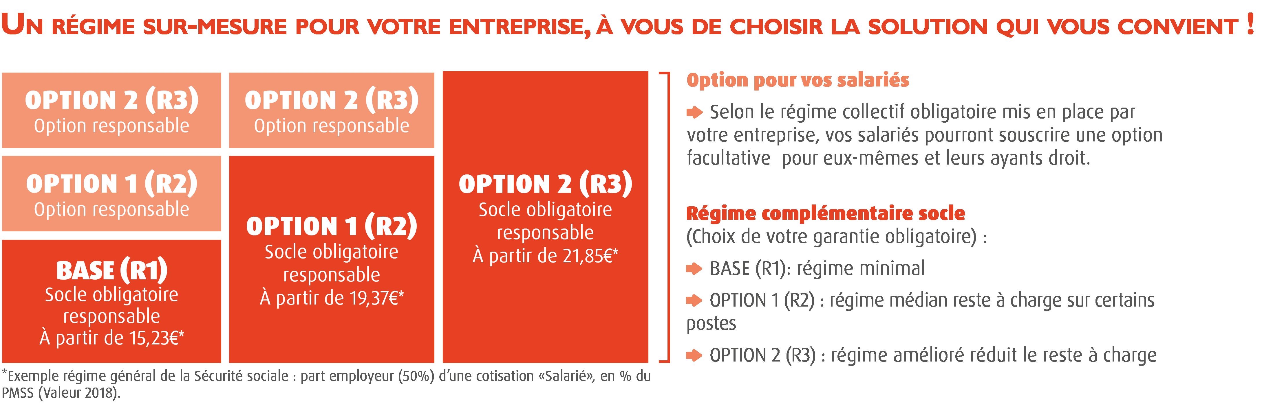 Mutuelle du Sport   complémentaire du Sport (CCN du Sport Convention du  Sport) a9e1a6d1c041