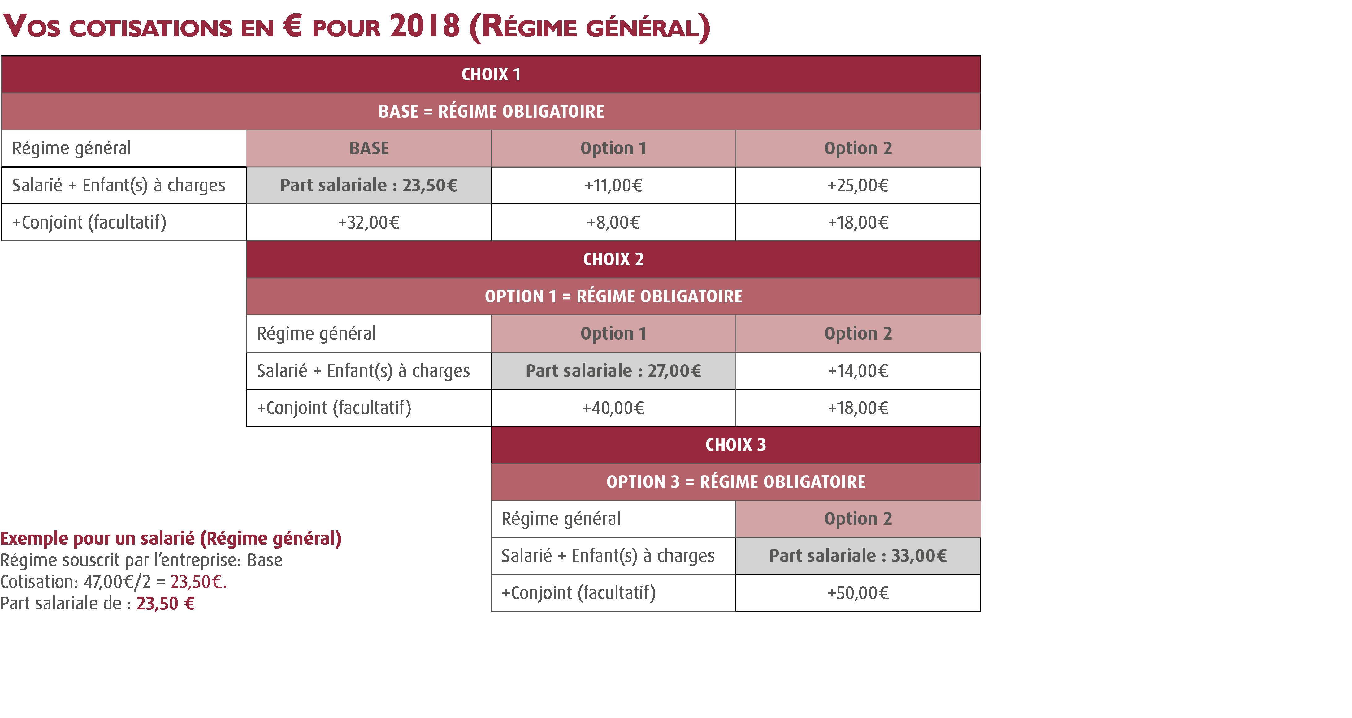 Options Complementaire Sante Ccn Cabinets D Etudes Et De Conseil