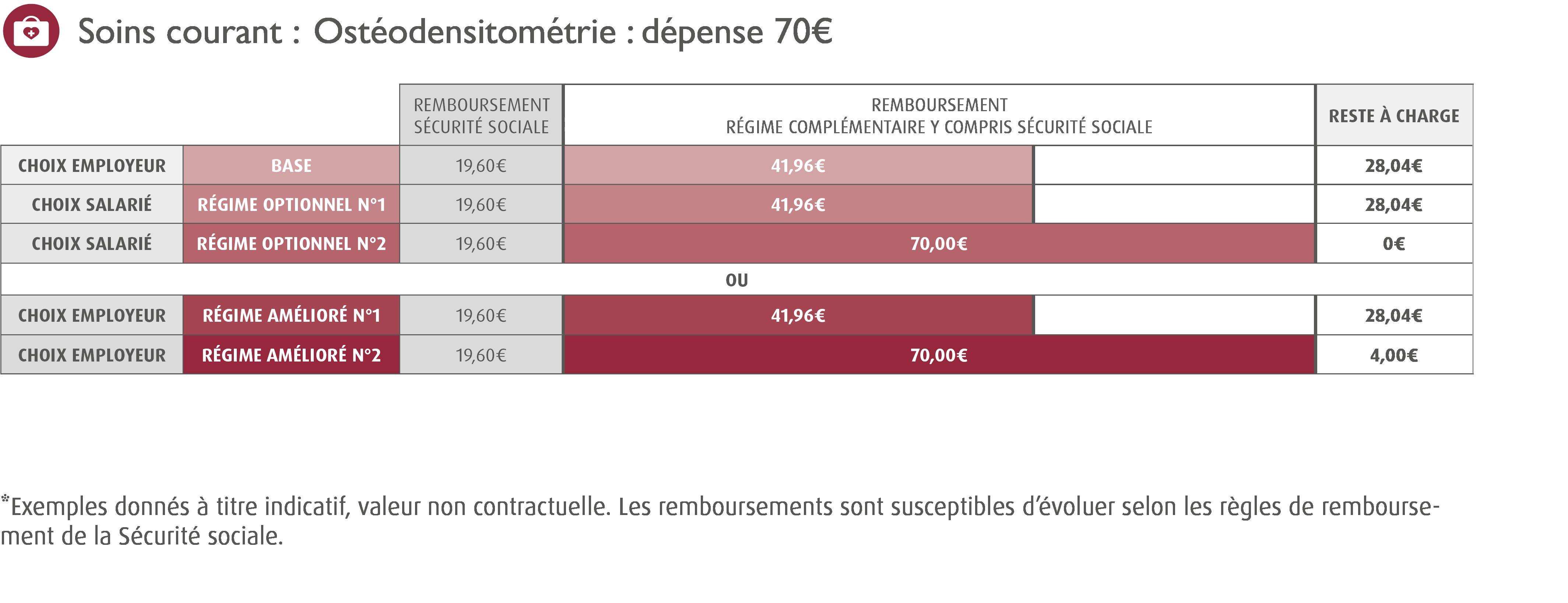 Ccn Des Transports Routiers De Marchandises Mutuelle Obligatoire