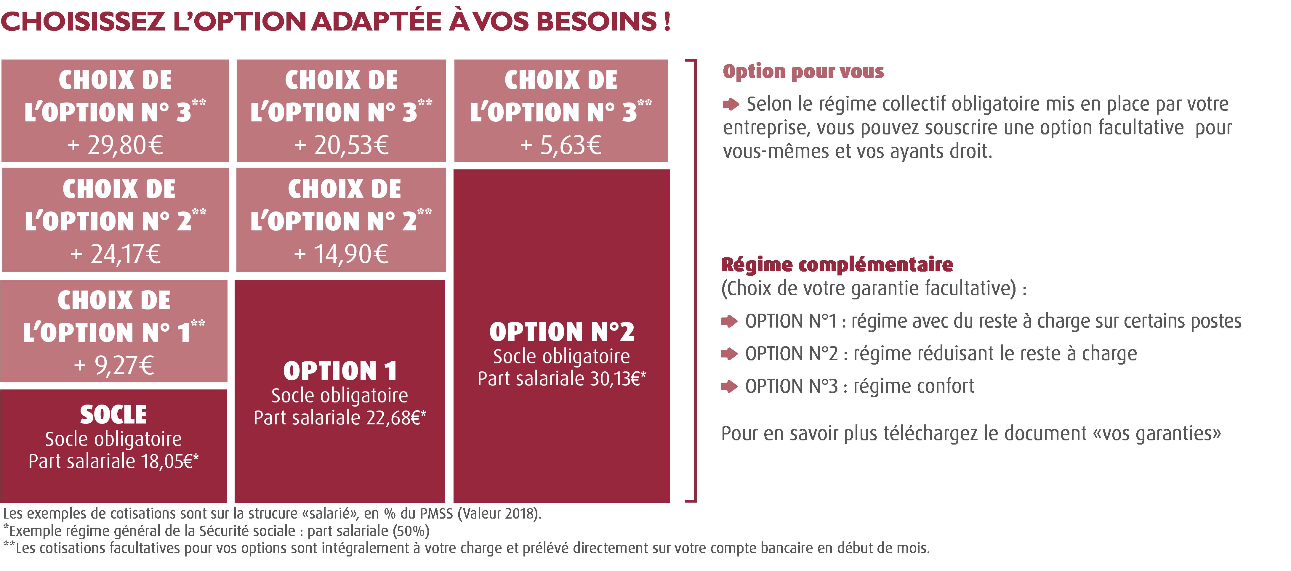 Mutuelle de l Enseignement Privé Non Lucratif (EPNL)   Complémentaire de l  8898ec95f424